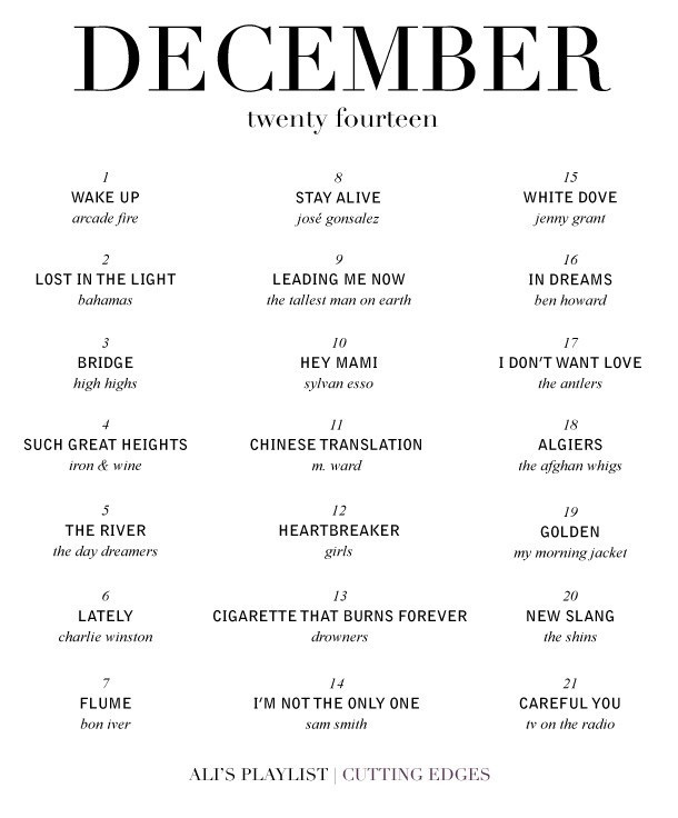 december-2014-playlist