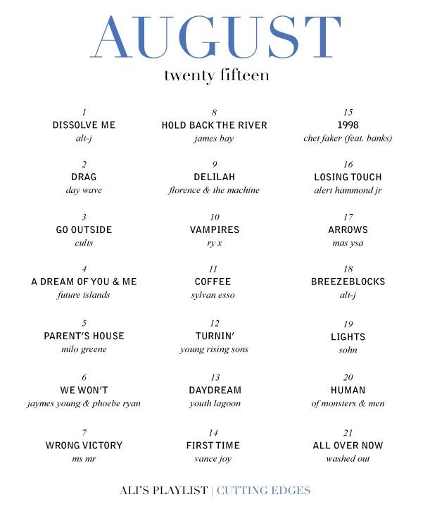 august-2015-playlist