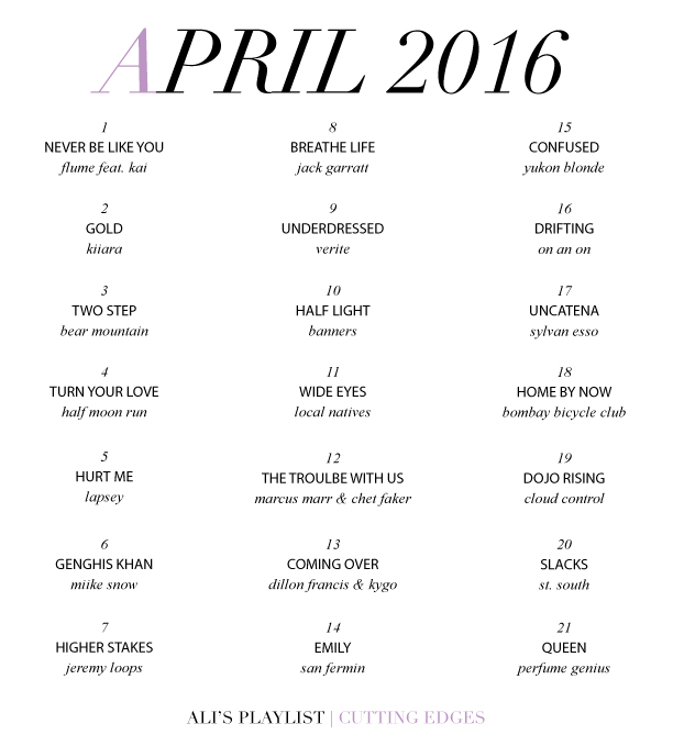 april-2016-playlist